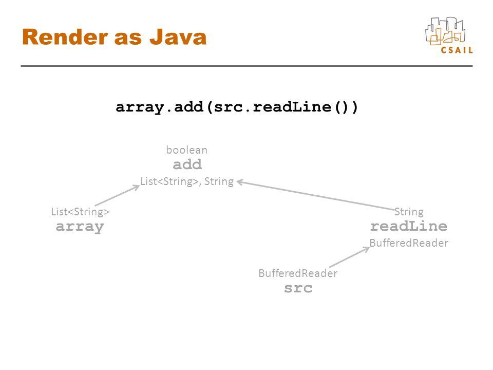Render as Java BufferedReader add List, String arrayreadLine BufferedReader src List String boolean array.add(src.readLine())