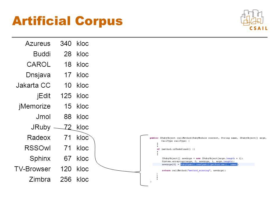 Artificial Corpus Azureus340 kloc Buddi28 kloc CAROL18 kloc Dnsjava17 kloc Jakarta CC10 kloc jEdit125 kloc jMemorize15 kloc Jmol88 kloc JRuby72 kloc Radeox71 kloc RSSOwl71 kloc Sphinx67 kloc TV-Browser120 kloc Zimbra256 kloc
