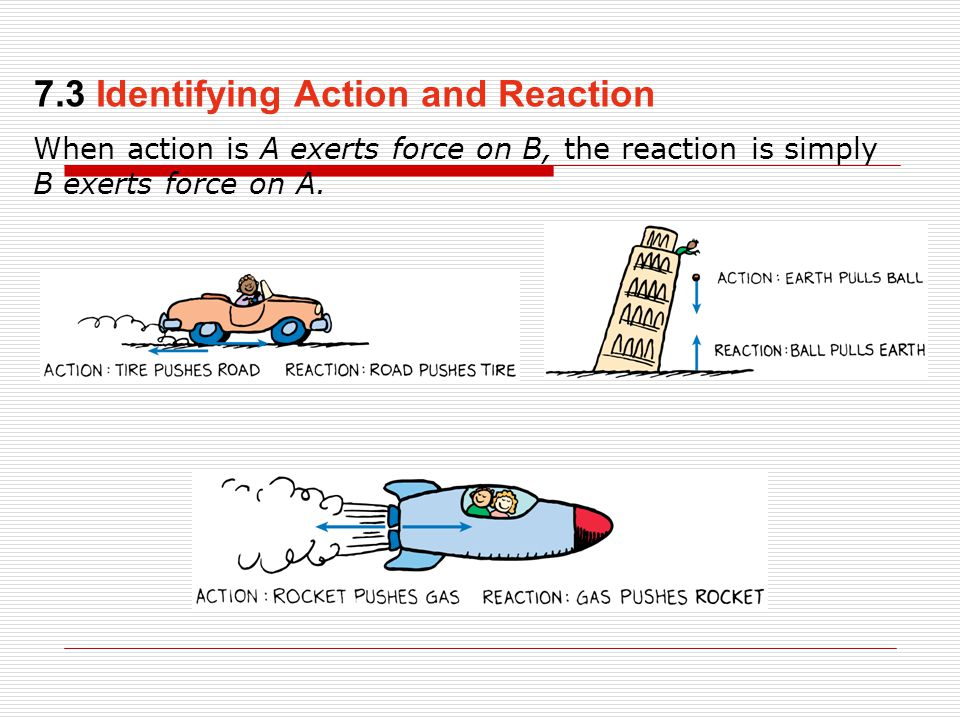 When action is A exerts force on B, the reaction is simply B exerts force on A.