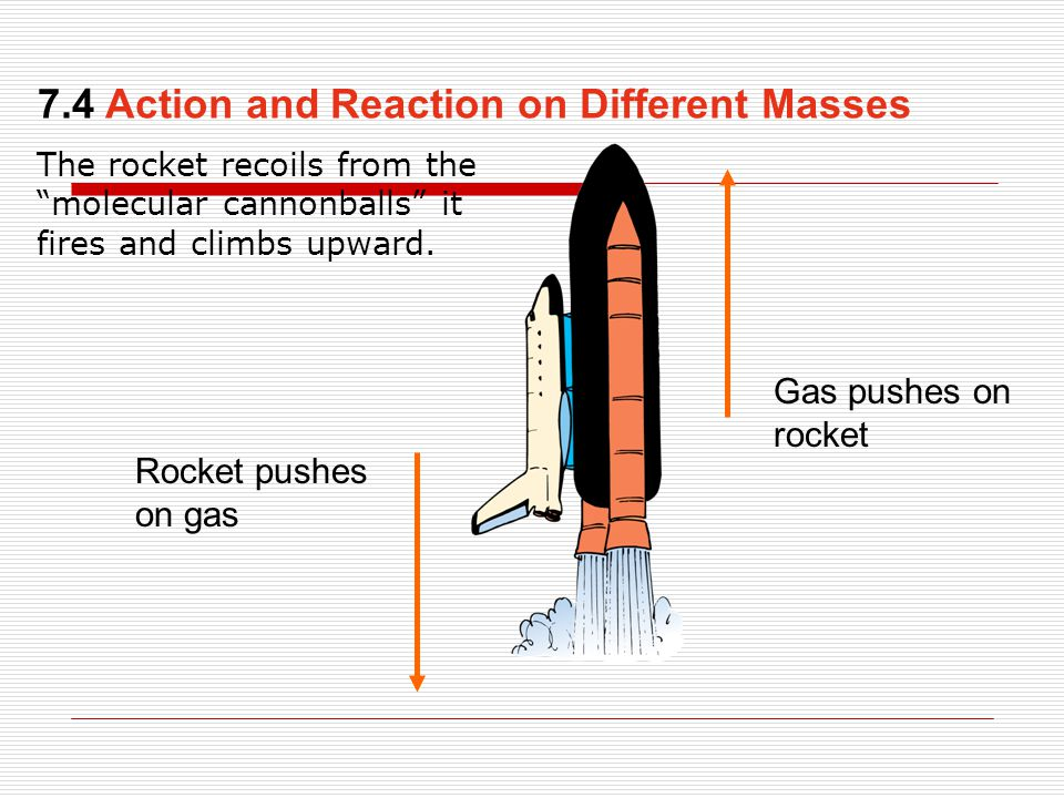 The rocket recoils from the molecular cannonballs it fires and climbs upward.