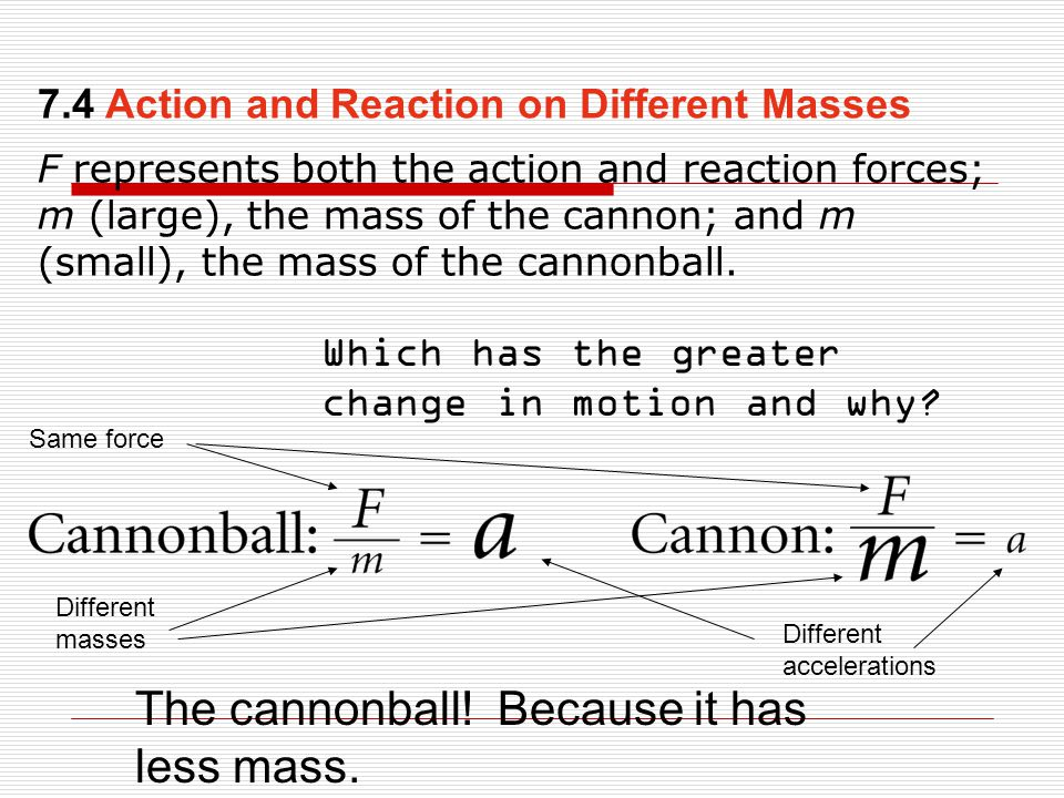 F represents both the action and reaction forces; m (large), the mass of the cannon; and m (small), the mass of the cannonball.