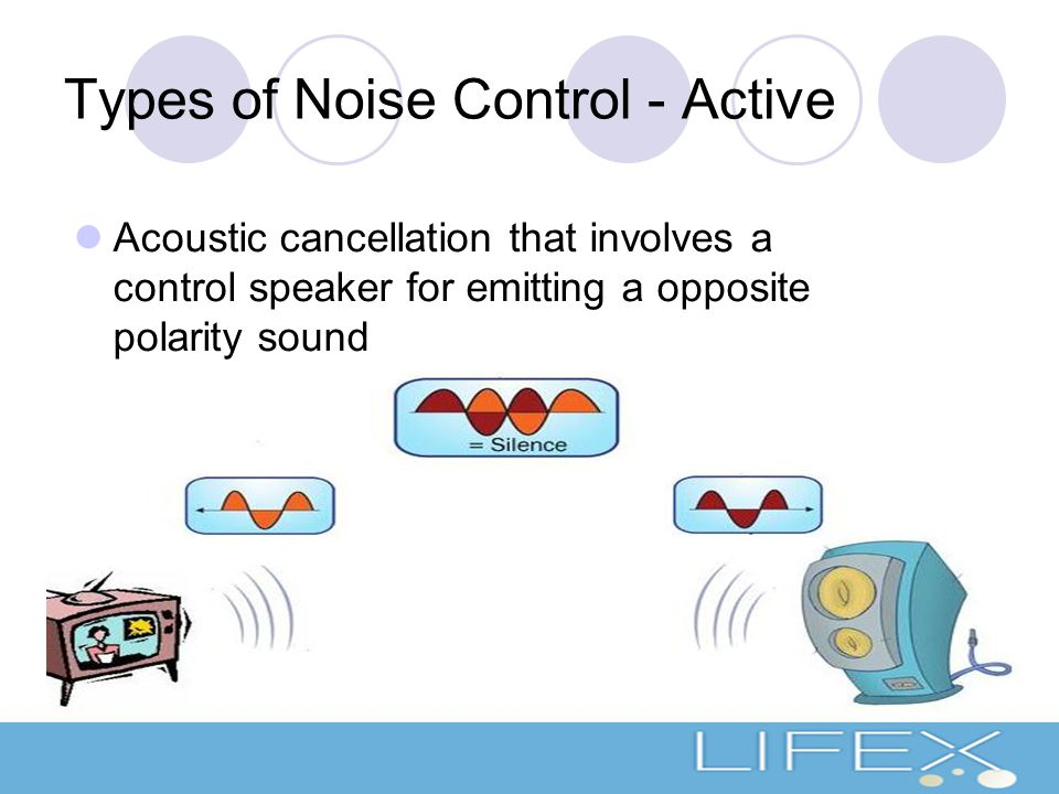 Types of Noise Control - Active Acoustic cancellation that involves a control speaker for emitting a opposite polarity sound