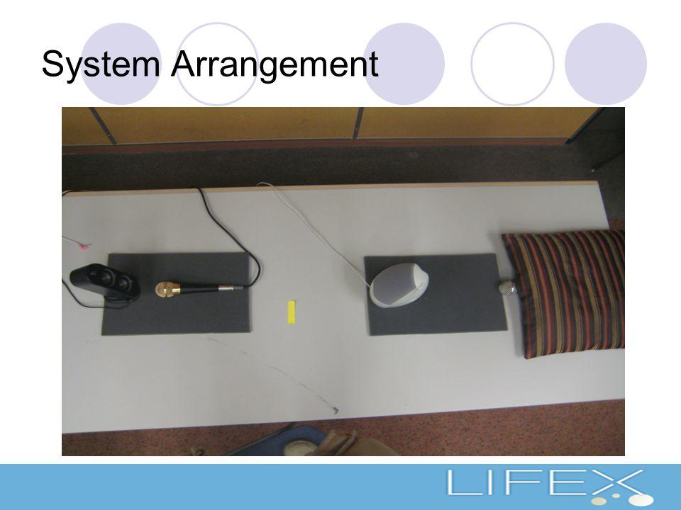 System Arrangement