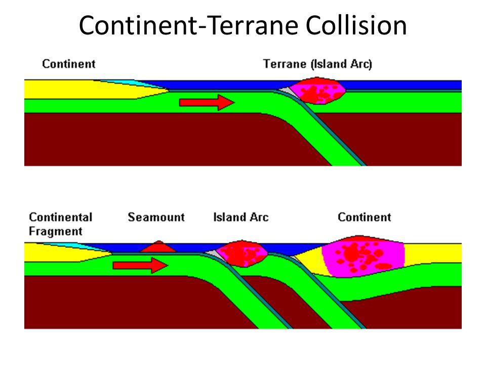 Continent-Terrane Collision