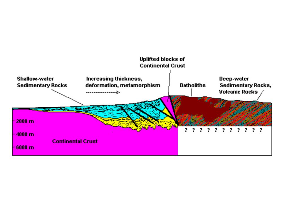 Geosyncline