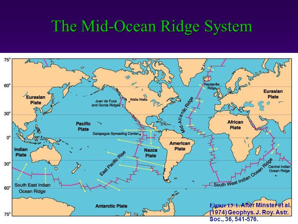 The Mid-Ocean Ridge System Figure 13-1. After Minster et al. (1974) Geophys. J. Roy. Astr. Soc., 36, 541-576.