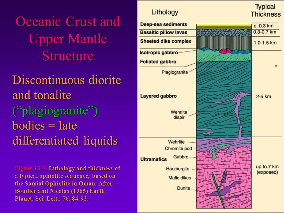 "Discontinuous diorite and tonalite (""plagiogranite"") bodies = late differentiated liquids Oceanic Crust and Upper Mantle Structure Figure 13-3. Lithol"