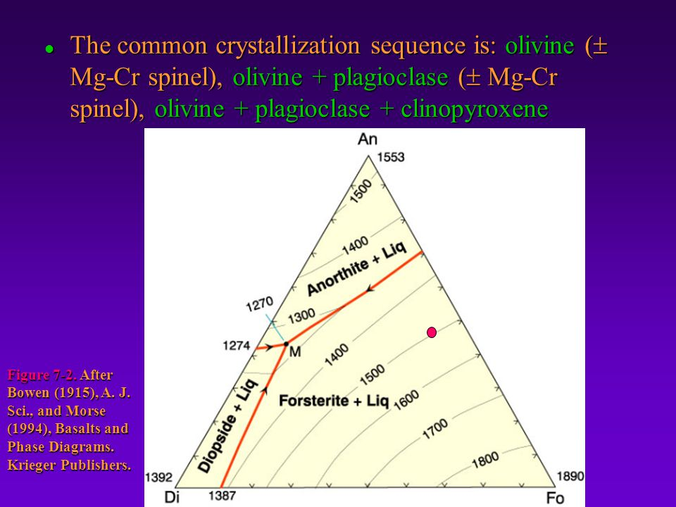 l The common crystallization sequence is: olivine (  Mg-Cr spinel), olivine + plagioclase (  Mg-Cr spinel), olivine + plagioclase + clinopyroxene Figure 7-2.
