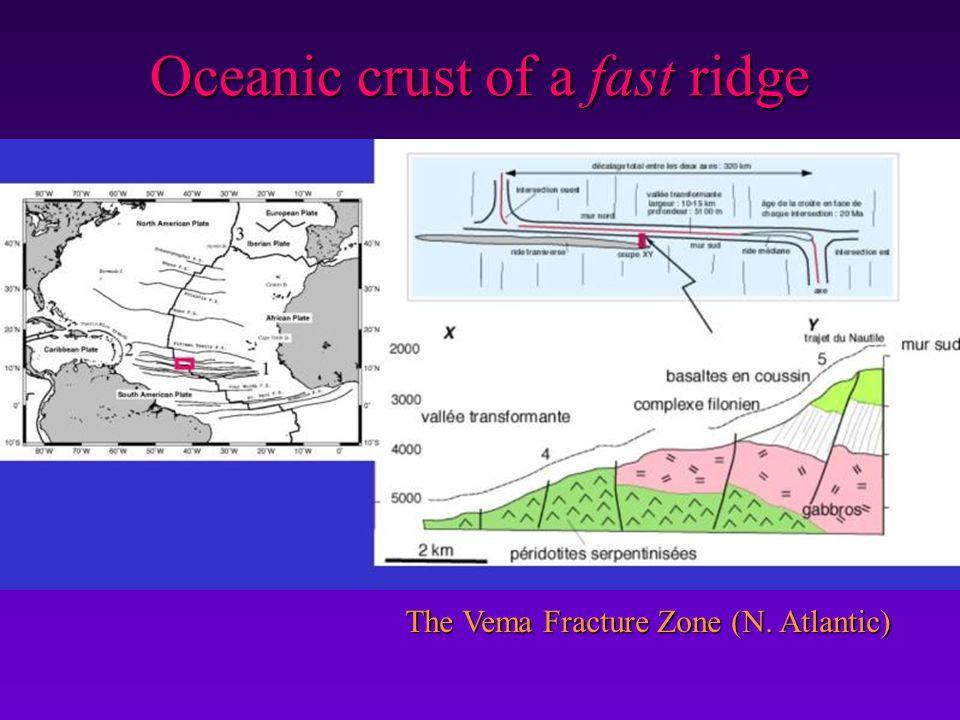 Oceanic crust of a fast ridge The Vema Fracture Zone (N. Atlantic)