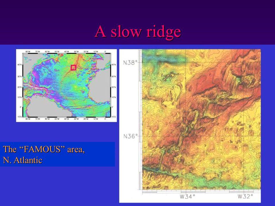 A slow ridge The FAMOUS area, N. Atlantic