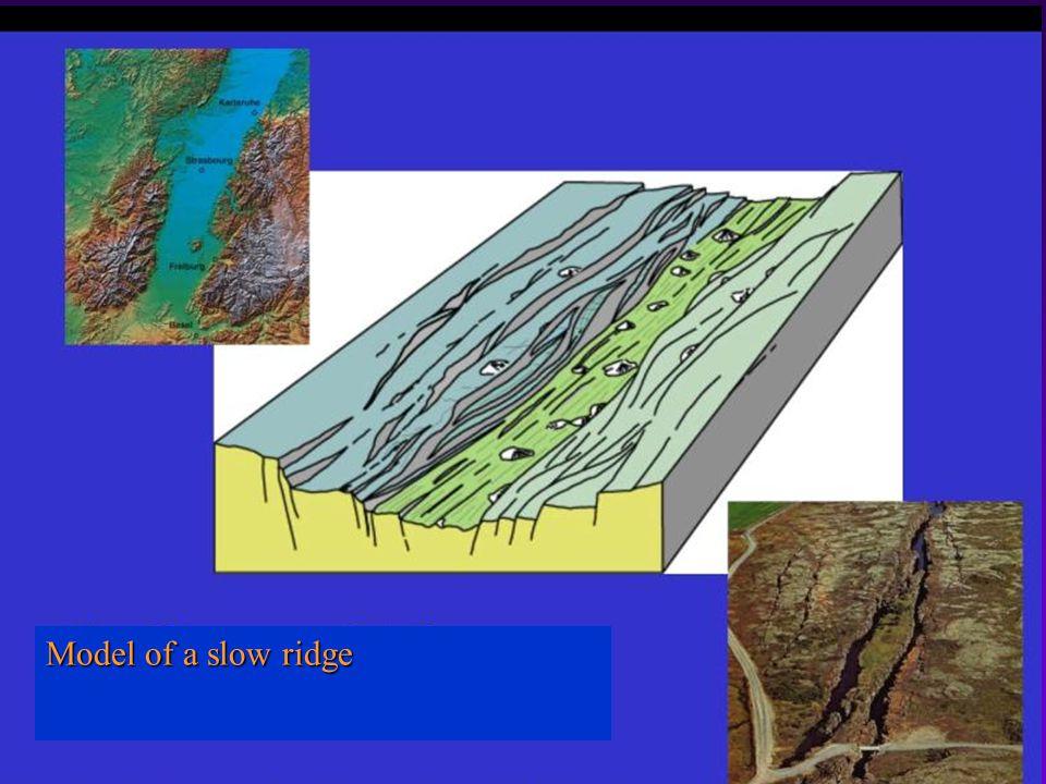 Model of a slow ridge