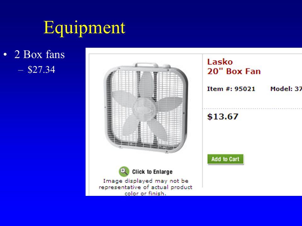 Equipment 2 Box fans –$27.34