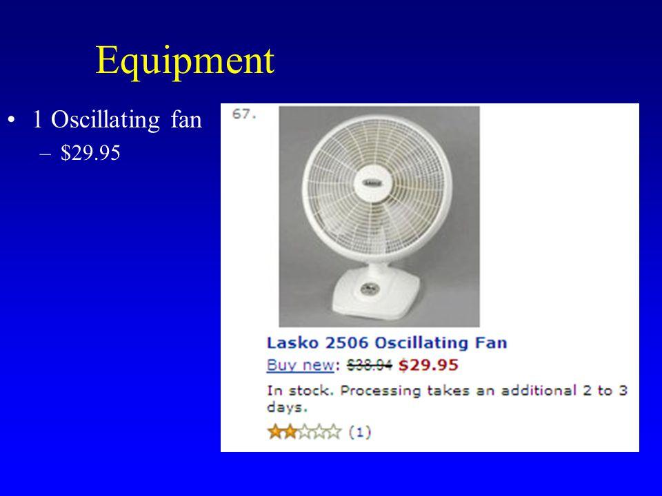 Equipment 1 Oscillating fan –$29.95