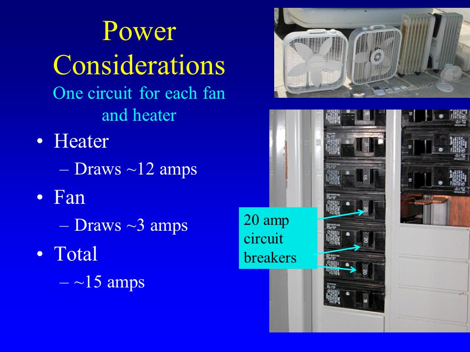 Power Considerations One circuit for each fan and heater Heater –Draws ~12 amps Fan –Draws ~3 amps Total –~15 amps 20 amp circuit breakers