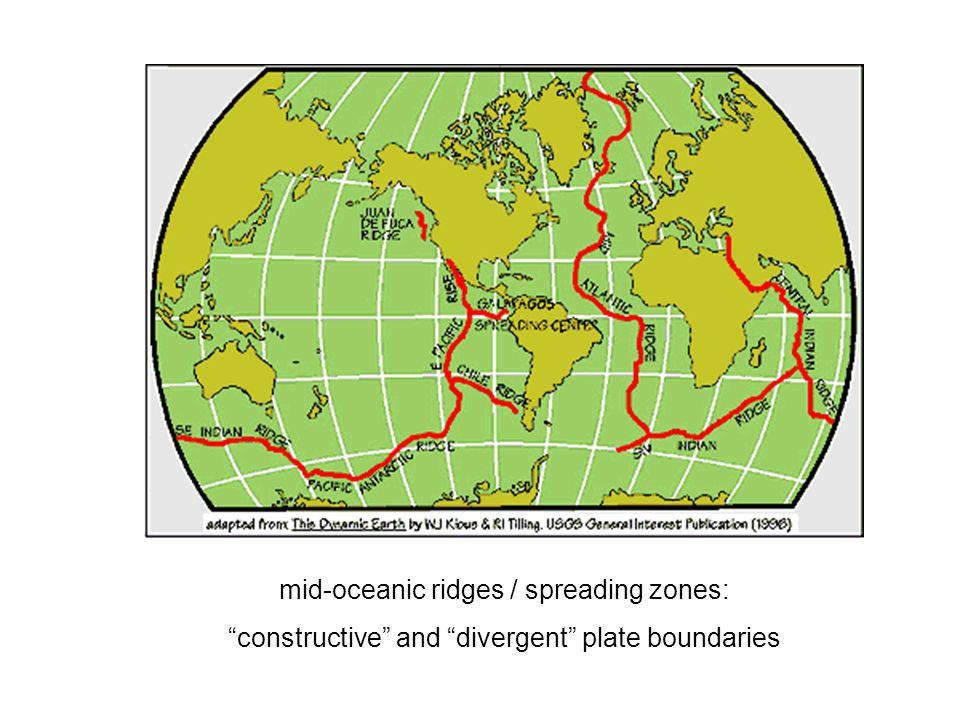 "mid-oceanic ridges / spreading zones: ""constructive"" and ""divergent"" plate boundaries"