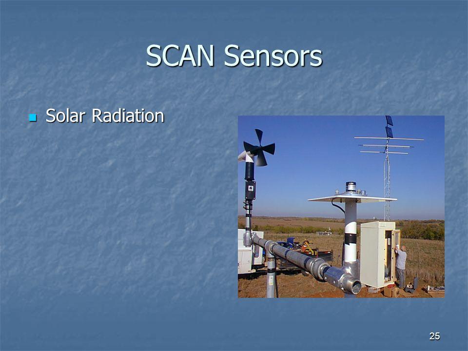 25 SCAN Sensors Solar Radiation Solar Radiation