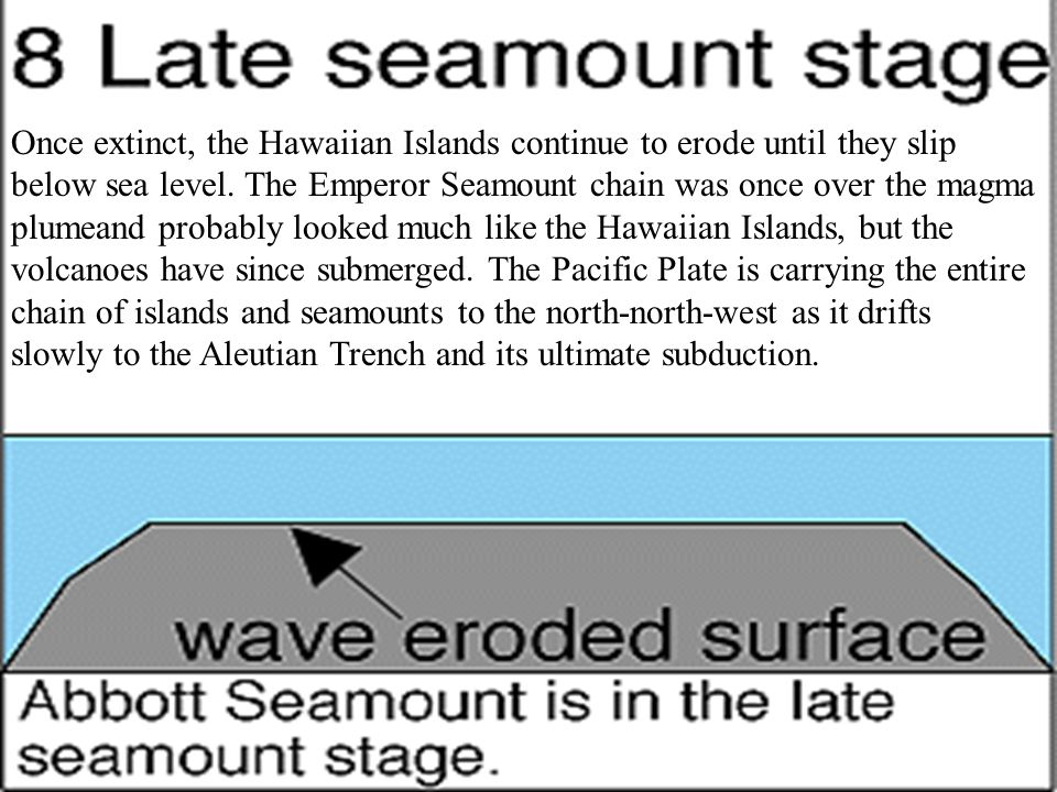 Once extinct, the Hawaiian Islands continue to erode until they slip below sea level.