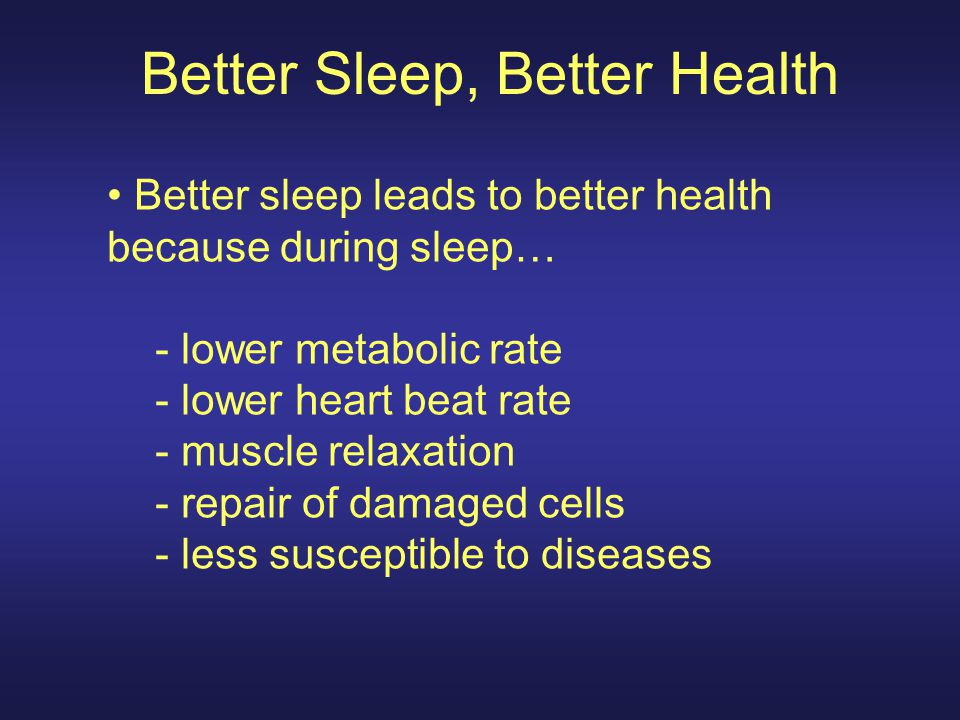 Better Sleep, Better Health Better sleep leads to better health because during sleep… - lower metabolic rate - lower heart beat rate - muscle relaxation - repair of damaged cells - less susceptible to diseases