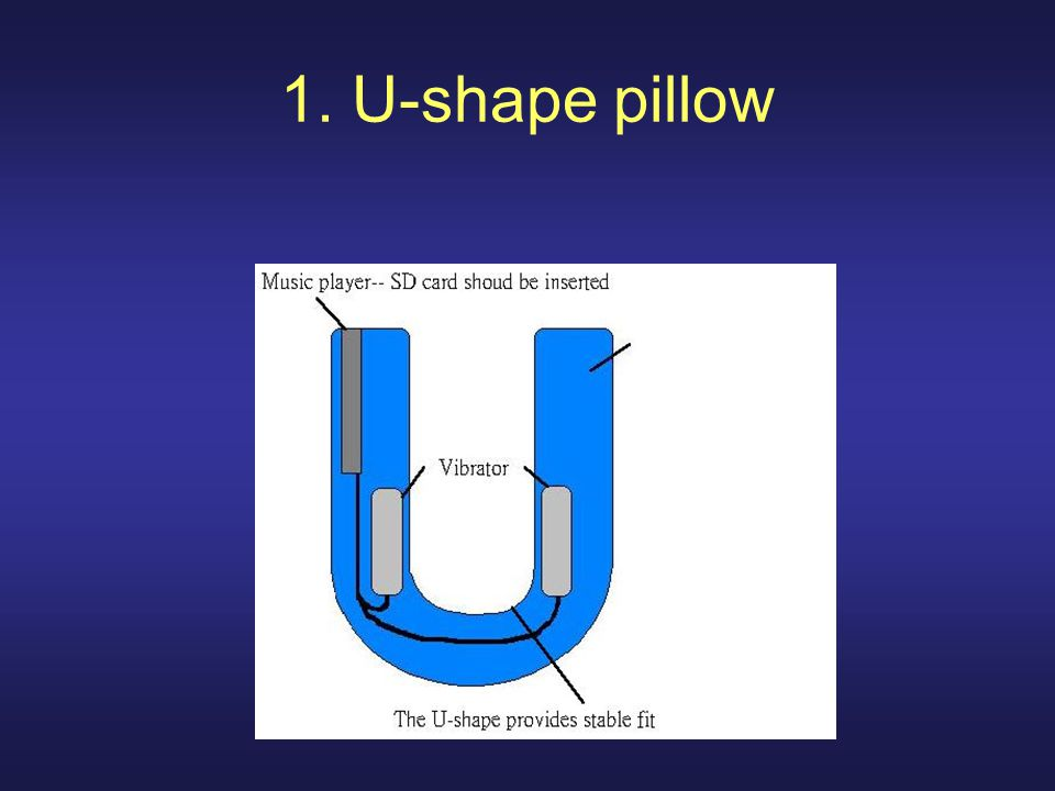 Features of the pillow 1. U-shape 2. Sound-proof material -reduce the disturbance to sleep