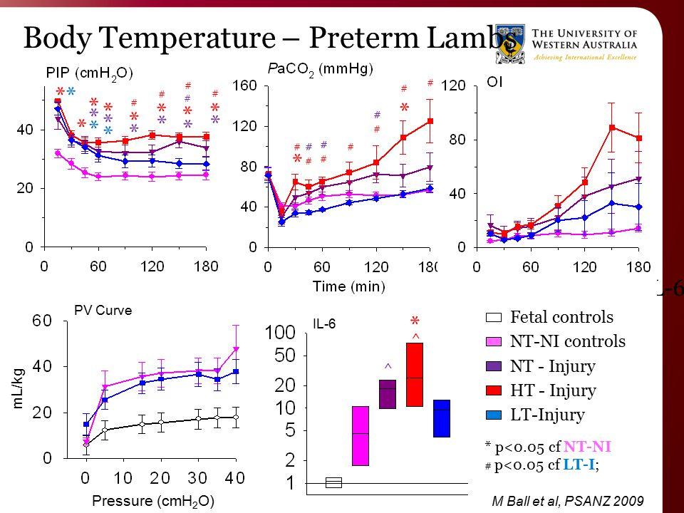 * ##### #### # #### # * # Body Temperature – Preterm Lambs * * * * * * * * * * # * # * * # * # * # * IL-6 mL/kg Pressure (cmH 2 O) * ^ ^ IL-6 PV Curve * p<0.05 cf NT-NI # p<0.05 cf LT-I; Fetal controls NT-NI controls NT - Injury HT - Injury LT-Injury M Ball et al, PSANZ 2009