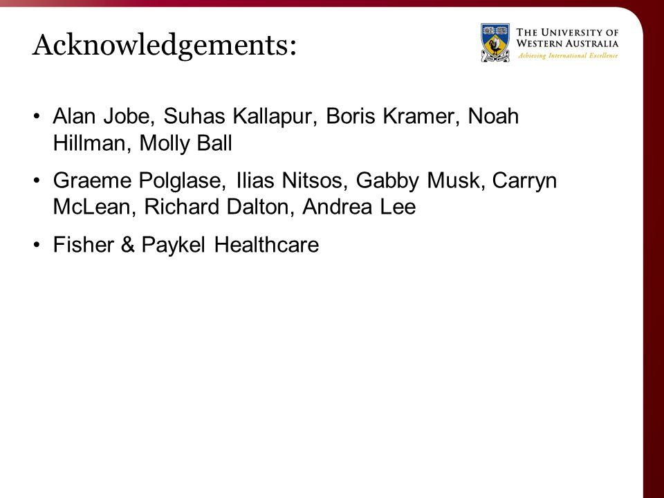 Acknowledgements: Alan Jobe, Suhas Kallapur, Boris Kramer, Noah Hillman, Molly Ball Graeme Polglase, Ilias Nitsos, Gabby Musk, Carryn McLean, Richard Dalton, Andrea Lee Fisher & Paykel Healthcare