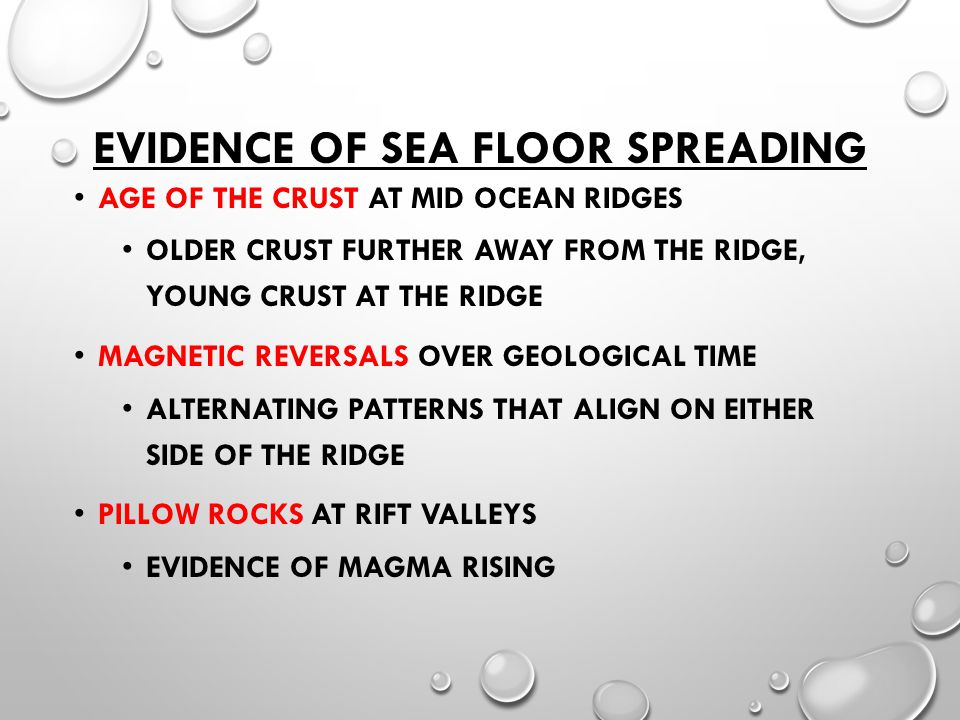 EVIDENCE OF SEA FLOOR SPREADING AGE OF THE CRUST AT MID OCEAN RIDGES OLDER CRUST FURTHER AWAY FROM THE RIDGE, YOUNG CRUST AT THE RIDGE MAGNETIC REVERSALS OVER GEOLOGICAL TIME ALTERNATING PATTERNS THAT ALIGN ON EITHER SIDE OF THE RIDGE PILLOW ROCKS AT RIFT VALLEYS EVIDENCE OF MAGMA RISING