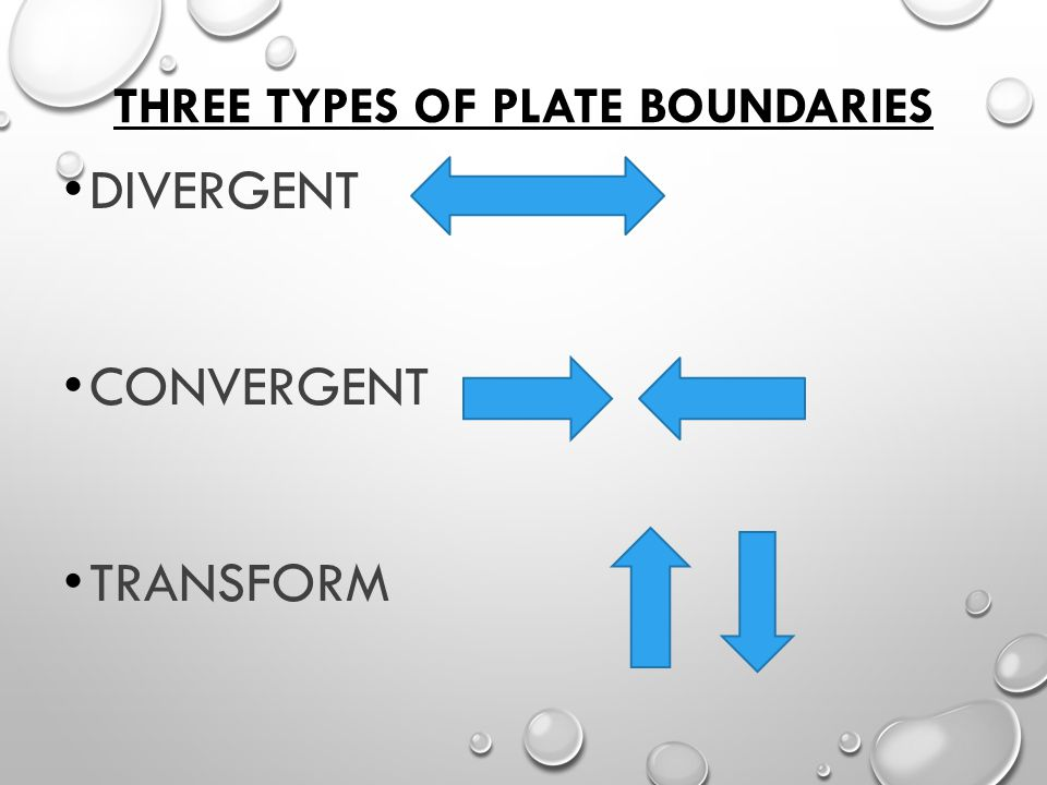 THREE TYPES OF PLATE BOUNDARIES DIVERGENT CONVERGENT TRANSFORM