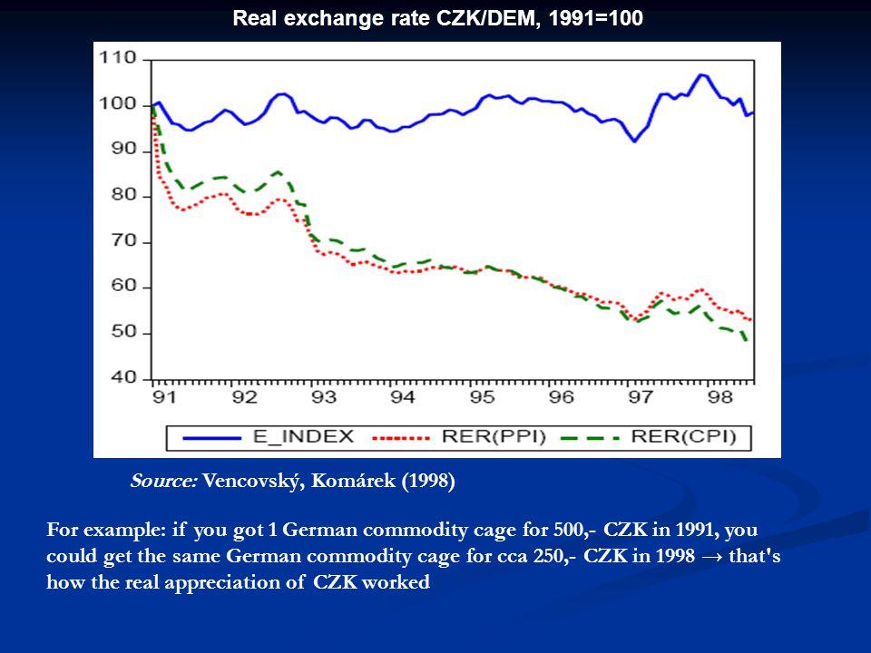 Real CZK exchange rate R D/F = E D/F. P F /P D where: R D/F = E D/F.
