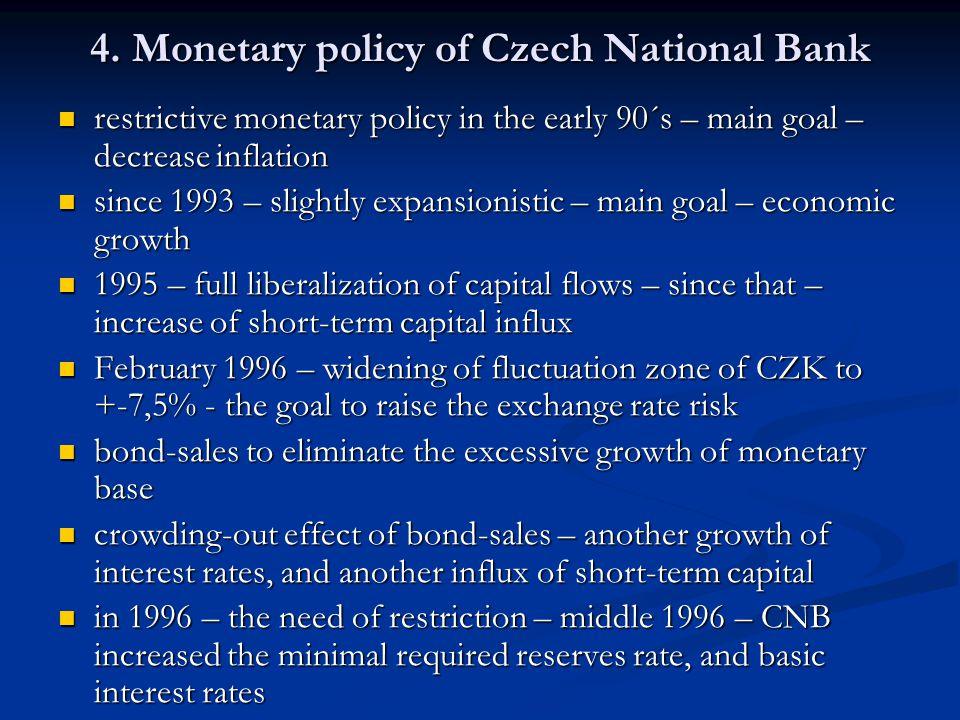 BP development Current Account Financial Account Change of Reserves Capital flows liberalization