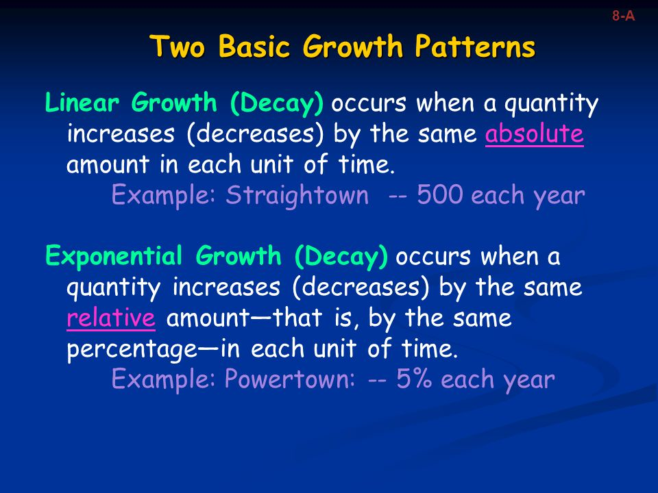 Two Basic Growth Patterns 8-A Linear Growth (Decay) occurs when a quantity increases (decreases) by the same absolute amount in each unit of time. Exa