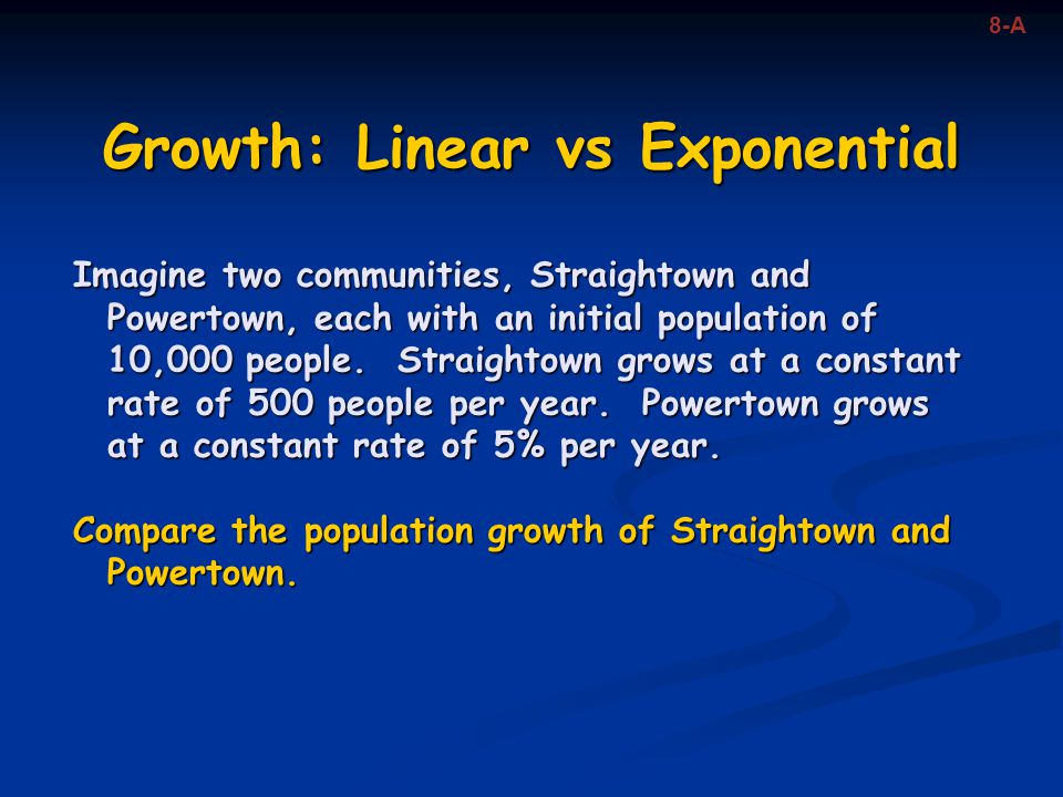 Growth: Linear vs Exponential 8-A Imagine two communities, Straightown and Powertown, each with an initial population of 10,000 people.