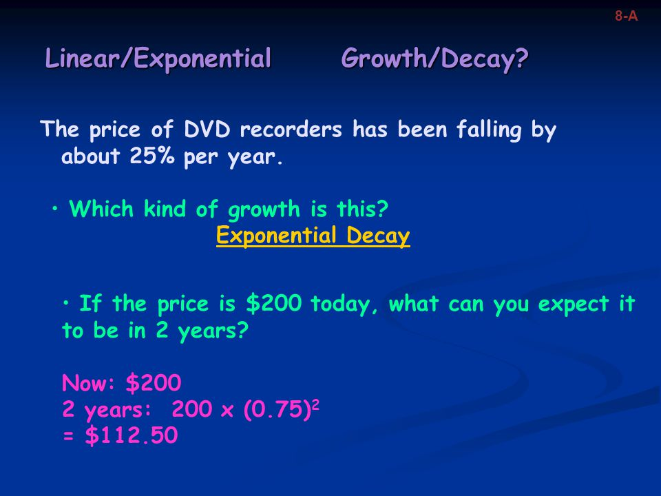 Linear/Exponential Growth/Decay? The price of DVD recorders has been falling by about 25% per year. Which kind of growth is this? Exponential Decay If
