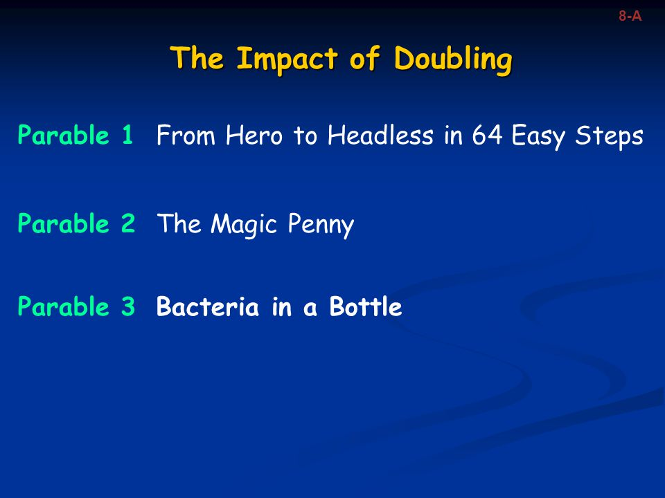 The Impact of Doubling Parable 1 From Hero to Headless in 64 Easy Steps Parable 2 The Magic Penny Parable 3 Bacteria in a Bottle 8-A