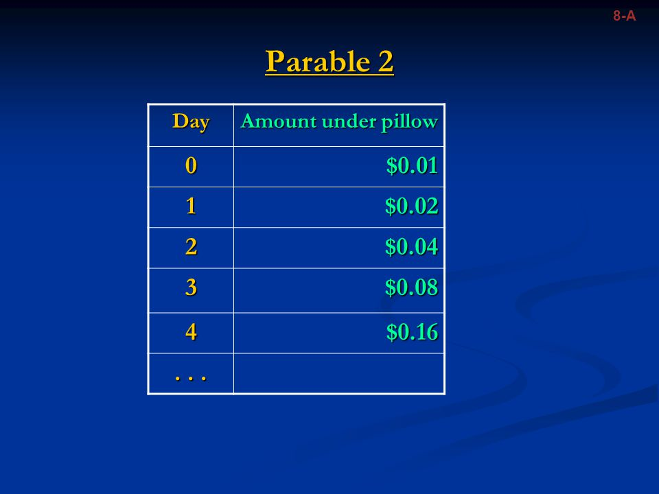 Parable 2 8-A Day Amount under pillow 0$0.01 1$0.02 2$0.04 3$0.08 4$0.16...