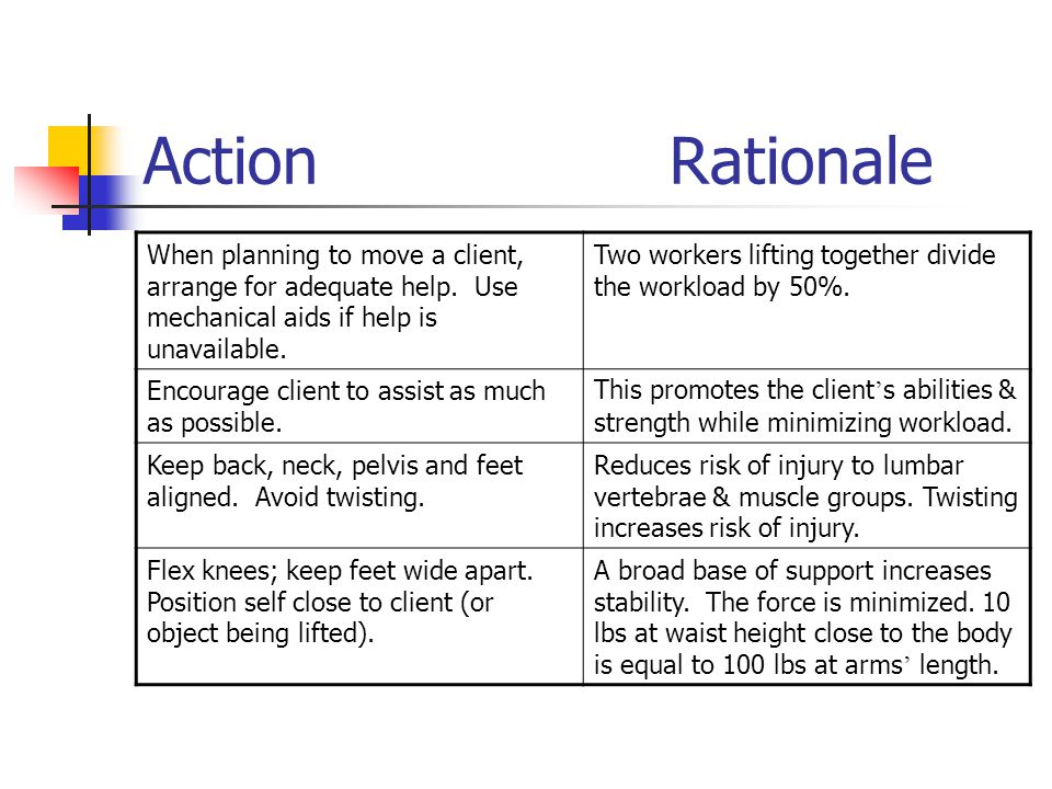 ActionRationale When planning to move a client, arrange for adequate help.
