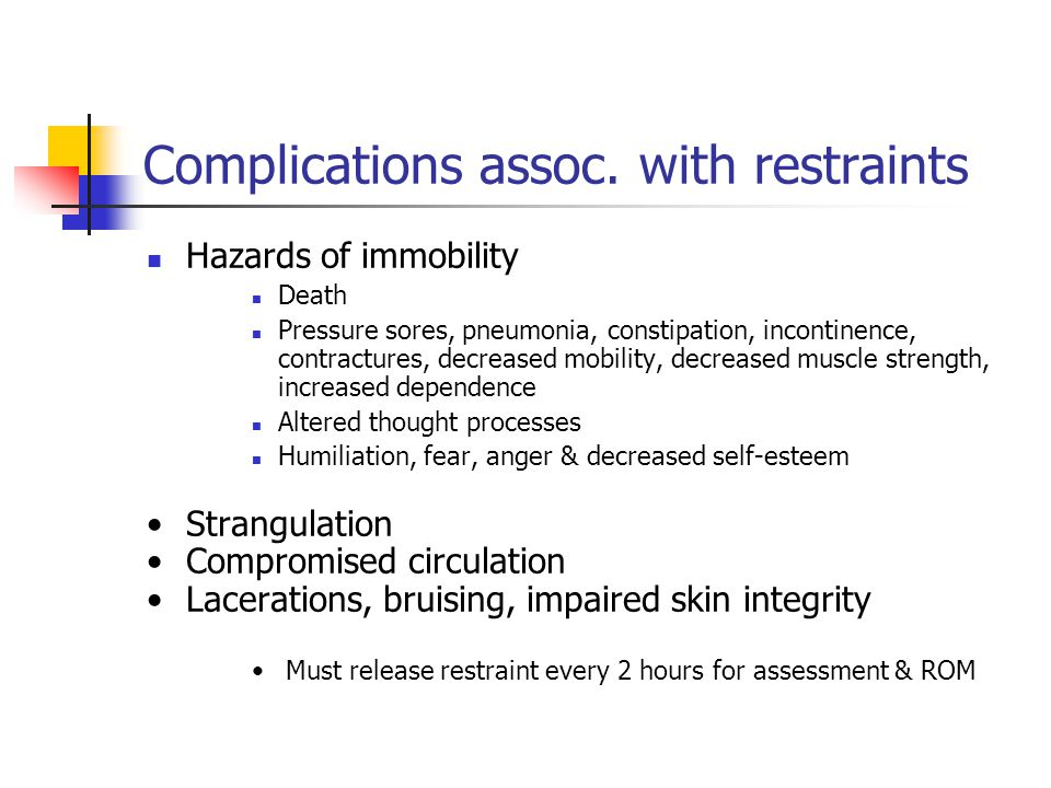 Complications assoc.