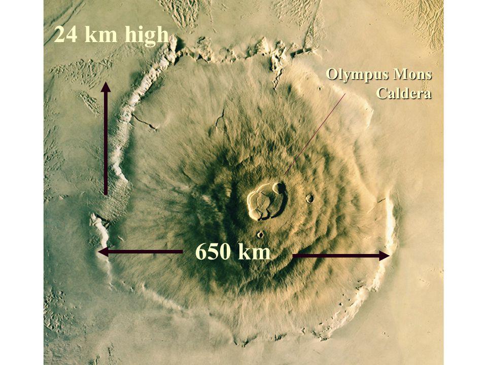 Olympus Mons Caldera 650 km 24 km high