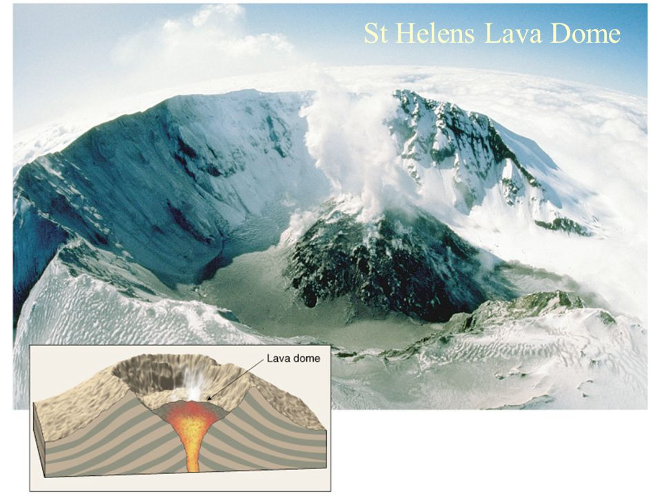 St Helens Lava Dome