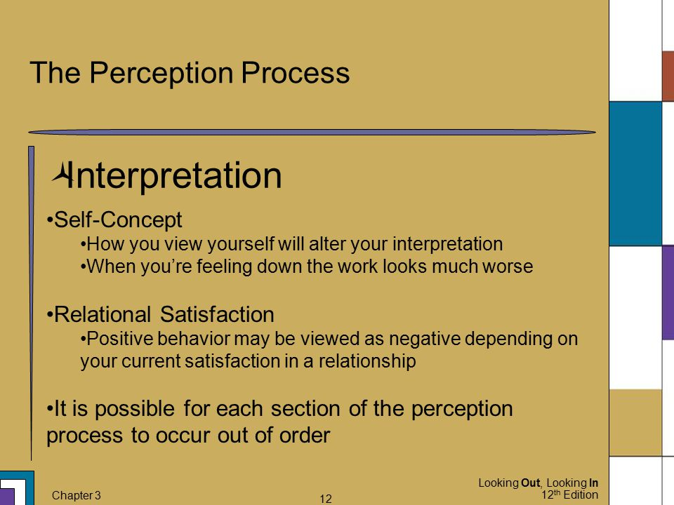 Looking Out, Looking In 12 th Edition Chapter 3 12 The Perception Process  Interpretation Self-Concept How you view yourself will alter your interpre