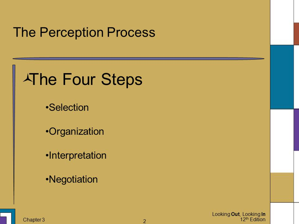 Looking Out, Looking In 12 th Edition Chapter 3 3 The Perception Process  Selection What attracts your attention.