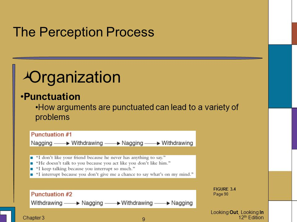 Looking Out, Looking In 12 th Edition Chapter 3 9 The Perception Process  Organization Punctuation How arguments are punctuated can lead to a variety