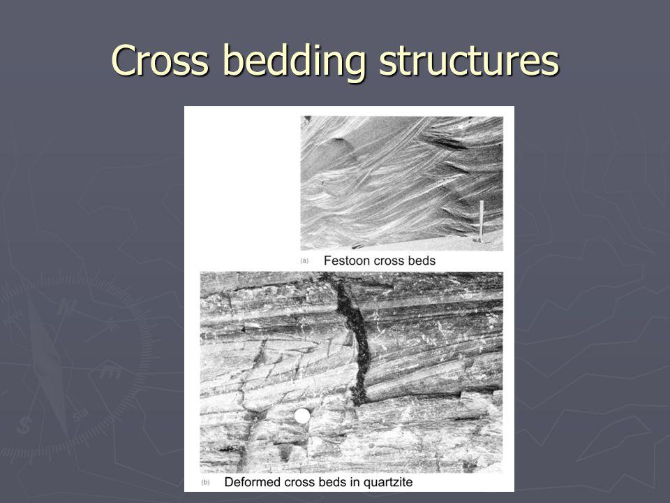 Cross bedding structures