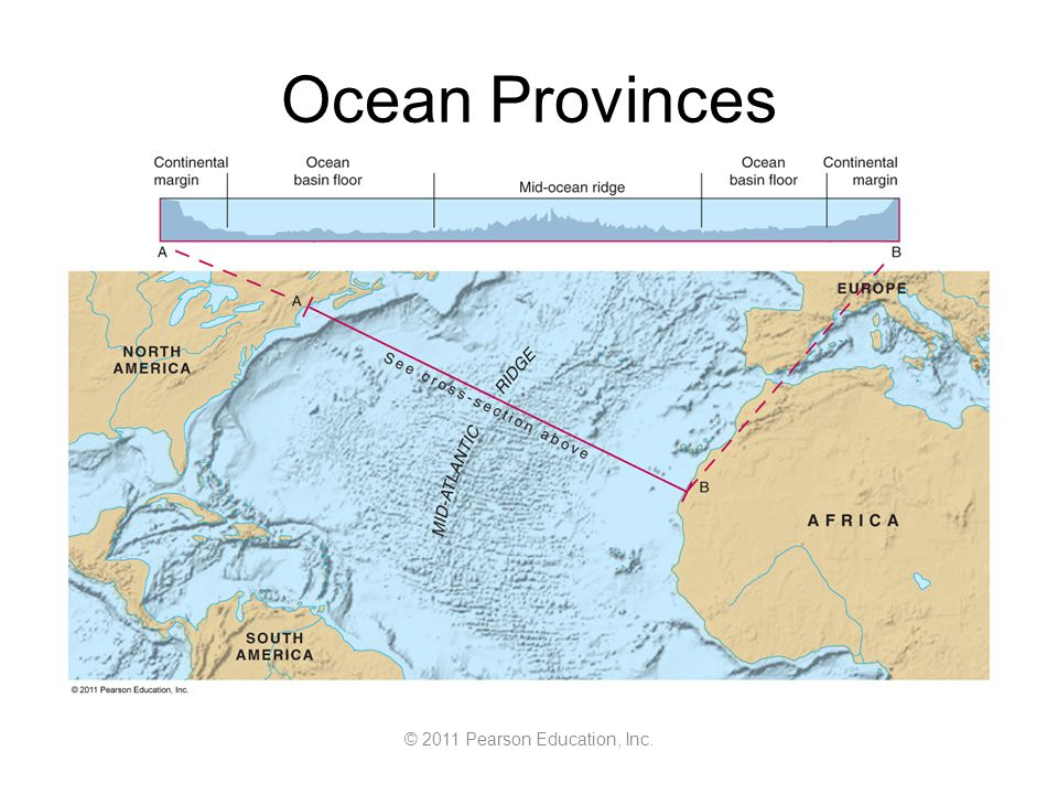 © 2011 Pearson Education, Inc. Ocean Provinces