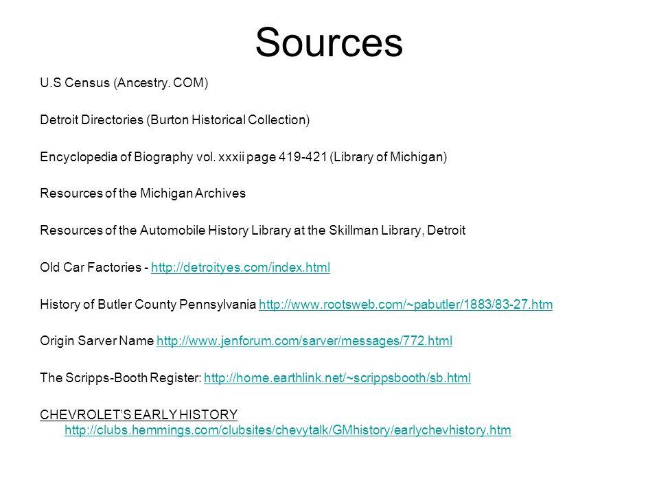 Sources U.S Census (Ancestry.