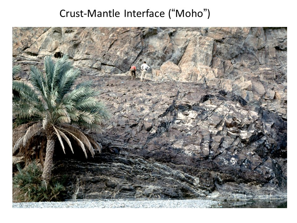 Crust-Mantle Interface ( Moho )