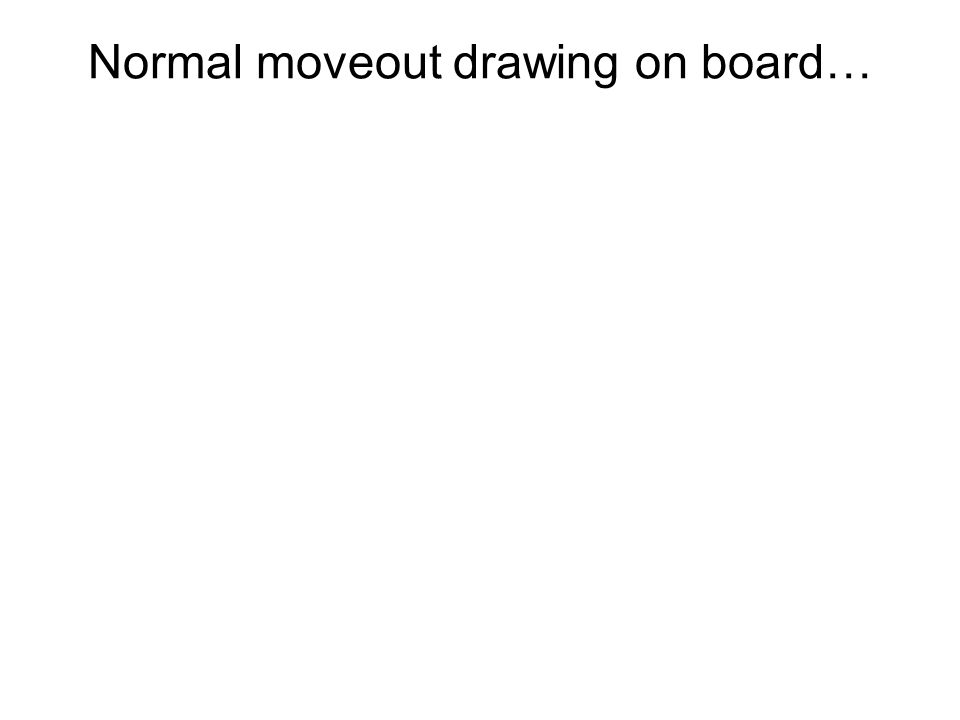 Normal moveout drawing on board…