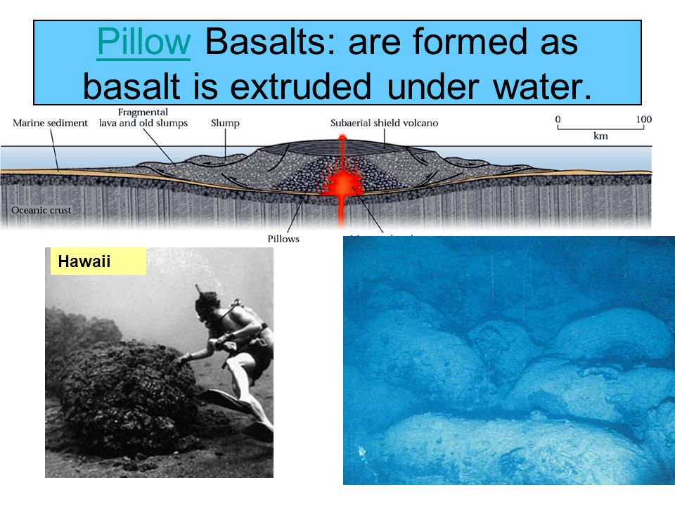 PillowPillow Basalts: are formed as basalt is extruded under water. Hawaii