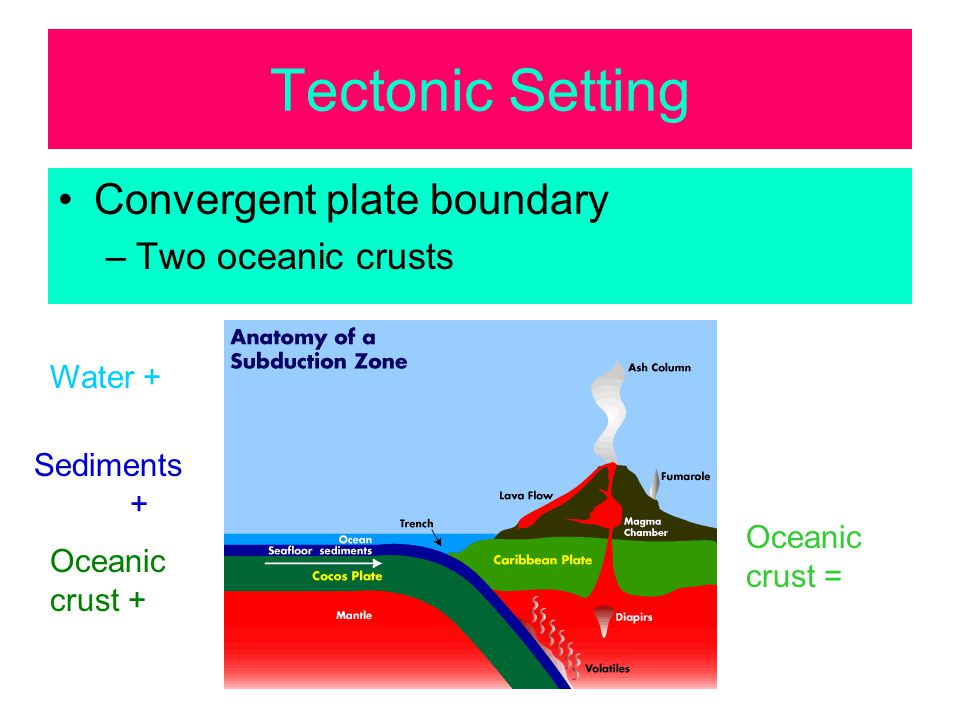 Volcanic rocks formed in subduction zones Water + sediments + oceanic crust + the opposing crust (oceanic or continental) Intermediate composition Andesite