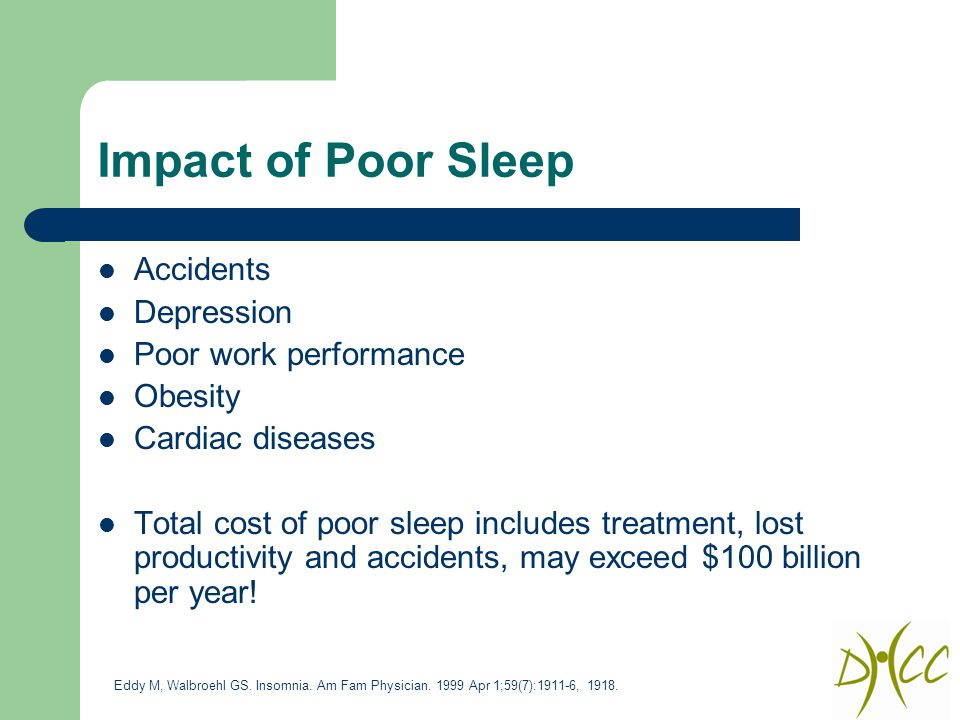 Impact of Poor Sleep Accidents Depression Poor work performance Obesity Cardiac diseases Total cost of poor sleep includes treatment, lost productivity and accidents, may exceed $100 billion per year.