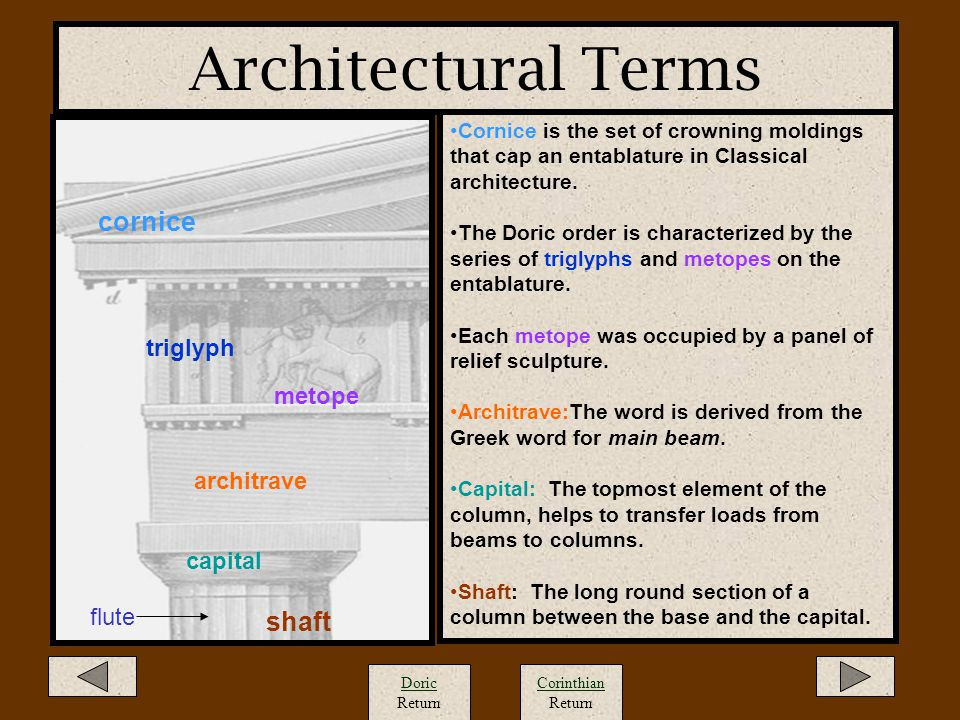 Corinthian Architecture In Corinthian columns: On the architrave, as in Ionic temples, there is a continuous frieze where the triglyphs and metopes would be on a Doric temple.